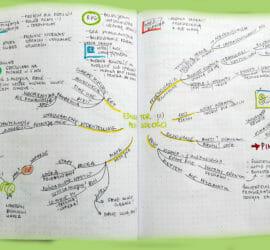 Mapa myśli będąca ilustracją do warsztatów dla edukatorów.
